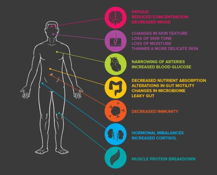 stress-body_effects-stress.jpg